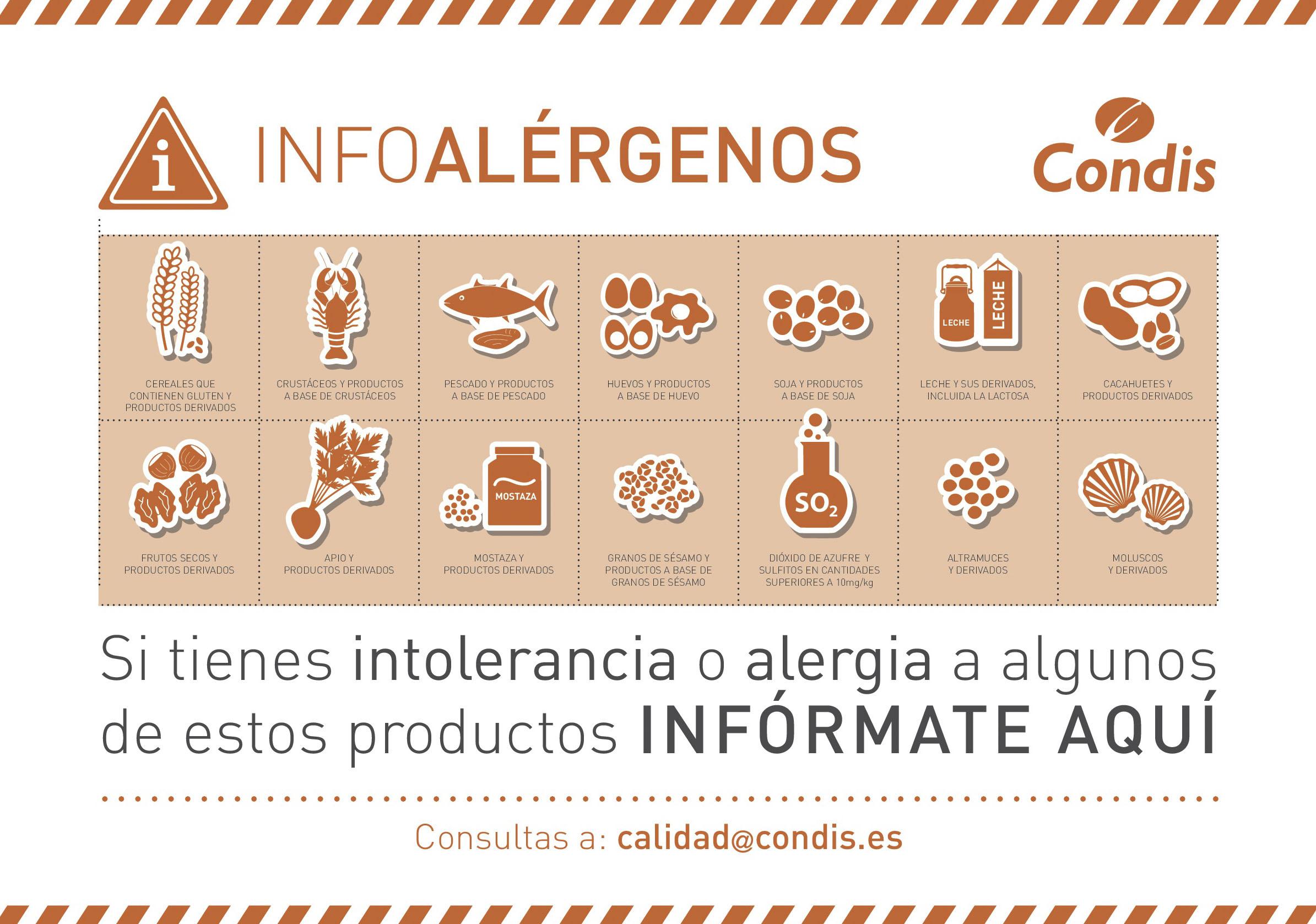 Conoce Las Distracciones Más Comunes A Las Que Te: Conoce Los 14 Alérgenos Alimentarios Más Comunes