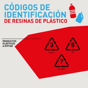 Codigos-de-identificación-del-plástico_RRSS