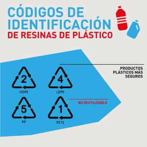 Codigos-de-identificación-del-plástico_RRSS1