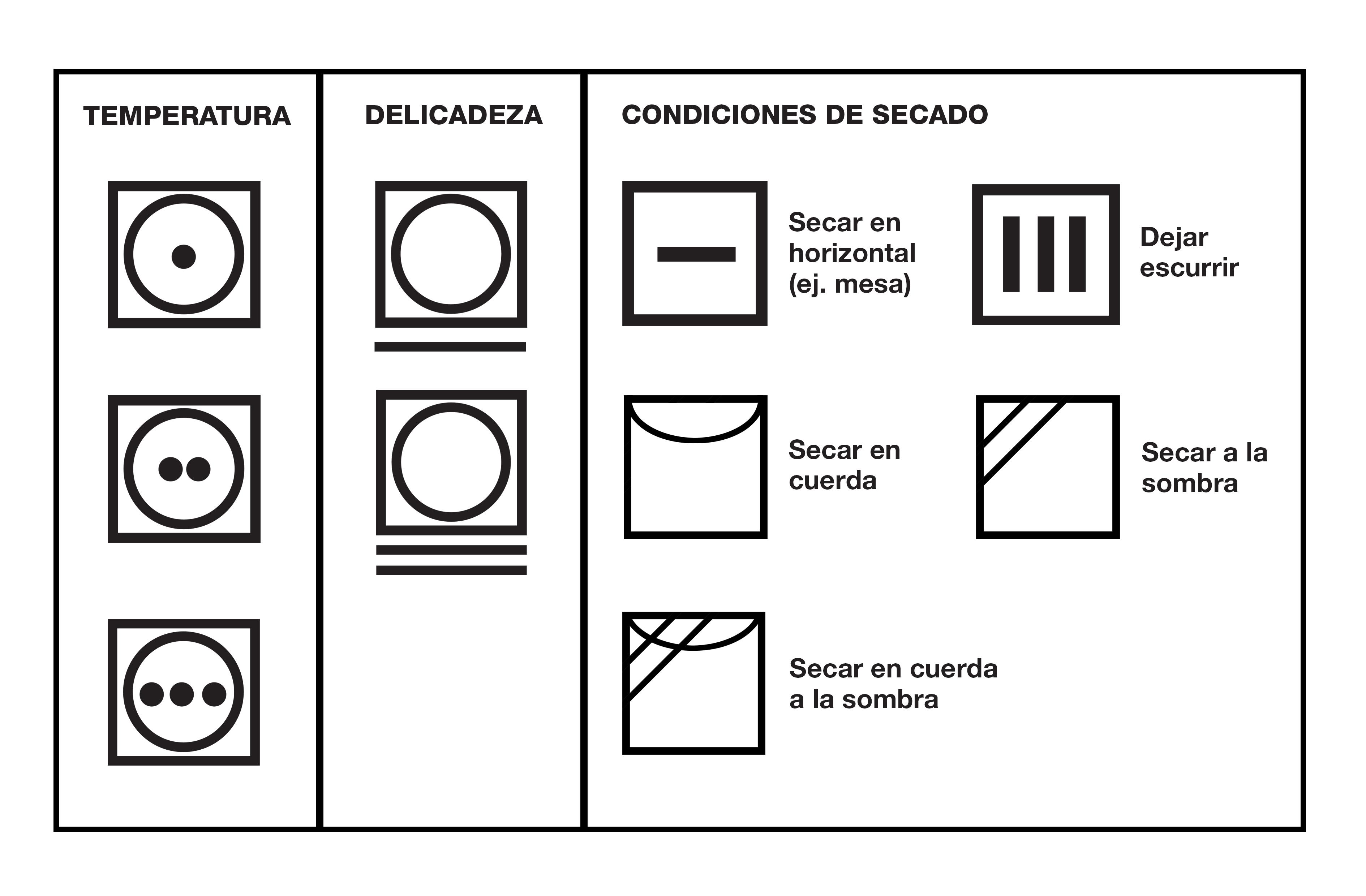 instrucciones-secado