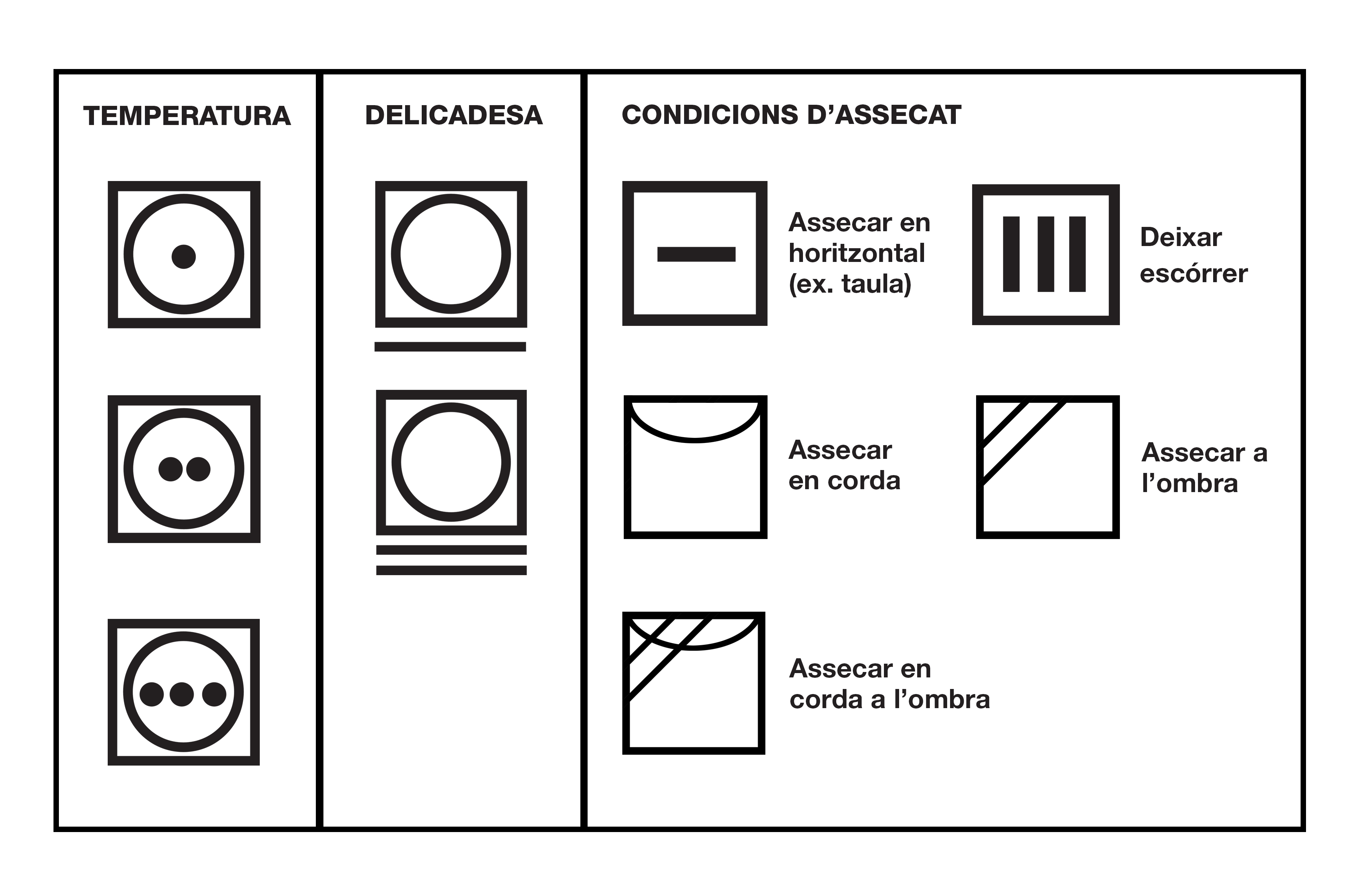 instrucciones-secadoCAT