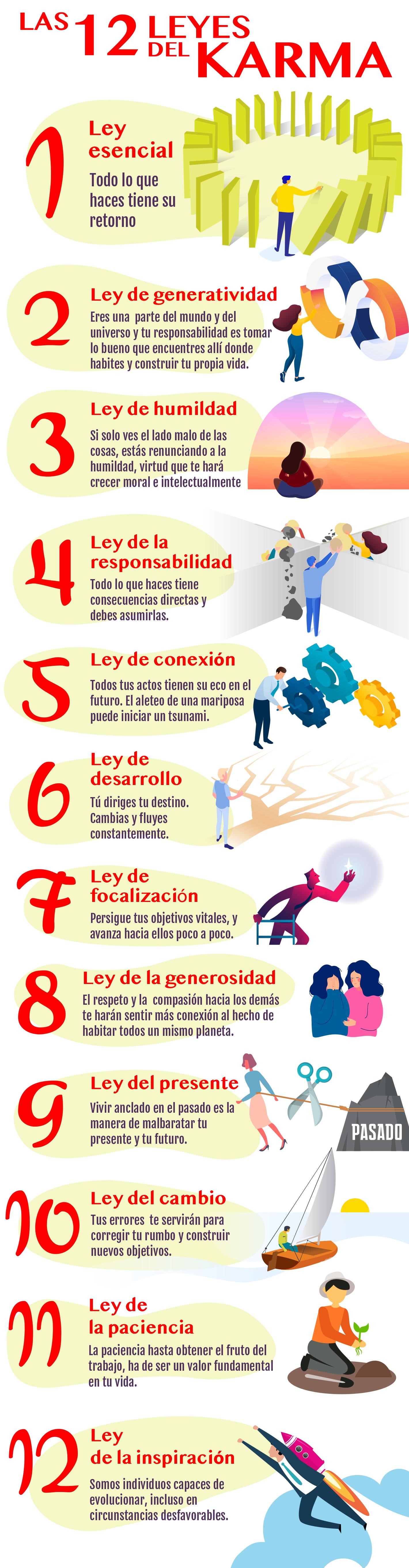 Las 12 leyes del Karma