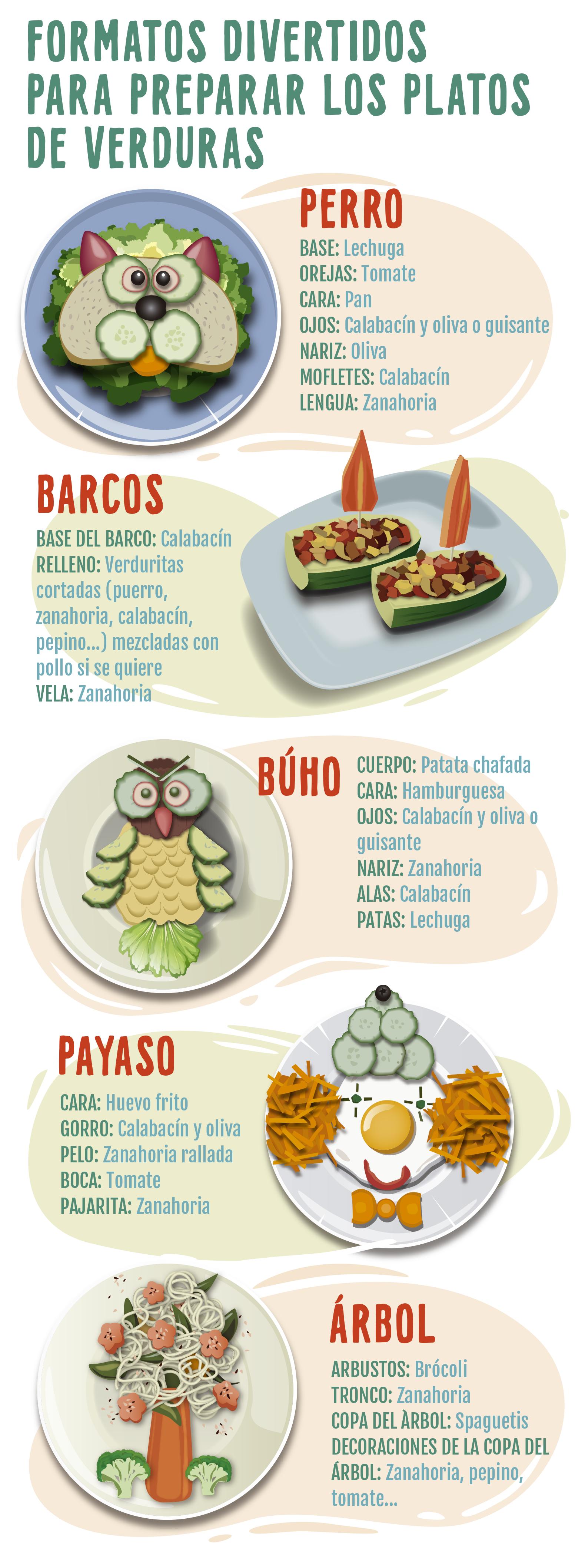 Como hacer que tus hijos coman más verduras